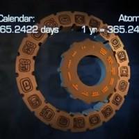 Calendarul Mayas