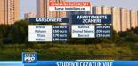 Cât au scăzut chiriile în Bucureşti
